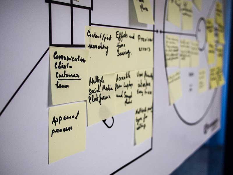 Whiteboard_Planning2